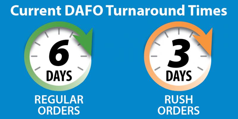 Daily Turnaround Time Update